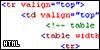 HTML: